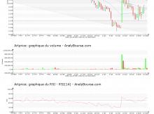 chart-fr0000074783-xpar-prc-2014-08-14