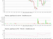 chart-fr0000074783-xpar-prc-2014-08-27
