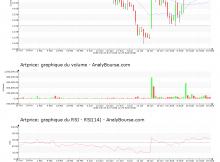 chart-fr0000074783-xpar-prc-2014-08-29