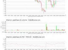 chart-fr0000074783-xpar-prc-2014-09-02