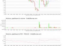 chart-fr0000074783-xpar-prc-2014-09-10