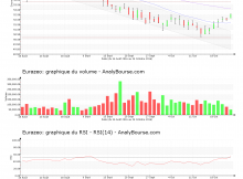 chart-fr0000121121-xpar-rf-2016-10-24