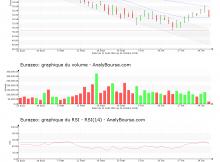 chart-fr0000121121-xpar-rf-2016-10-26