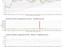 chart-fr0000038259-xpar-erf-2017-01-24