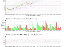 chart-fr0000131757-xpar-era-2017-01-24