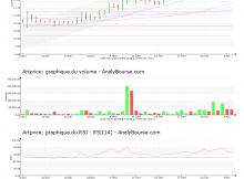 chart-fr0000074783-xpar-prc-2017-02-09