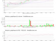 chart-fr0000074783-xpar-prc-2017-02-14