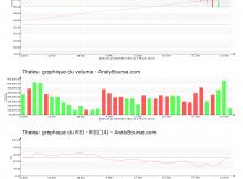chart-fr0000121329-xpar-ho-2017-02-02