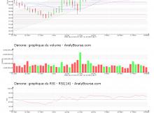 chart-fr0000120644-xpar-bn-2017-03-25