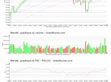 chart-fr0000121204-xpar-mf-2017-03-26
