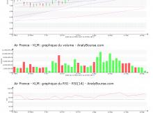chart-fr0000031122-xpar-af-2017-05-25
