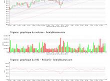 chart-fr0005691656-xpar-tri-2017-06-26