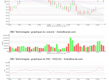 chart-fr0010417345-xpar-dbv-2017-06-27