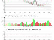 chart-fr0010417345-xpar-dbv-2017-06-28