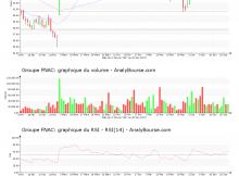 chart-fr0011476928-xpar-fnac-2017-06-28