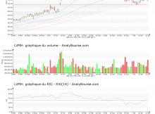 chart-fr0000121014-xpar-mc-2017-07-22