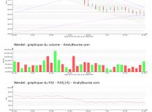 chart-fr0000121204-xpar-mf-2017-07-23