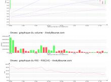 chart-fr0010095596-xpar-bio-2017-07-19