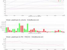 chart-fr0010095596-xpar-bio-2017-07-22
