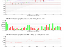 chart-fr0010417345-xpar-dbv-2017-07-22