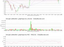 chart-fr0000032278-xpar-lat-2017-08-19