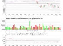 chart-fr0000124711-xams-ul-2017-08-12
