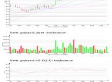 chart-fr0000131757-xpar-era-2017-08-22
