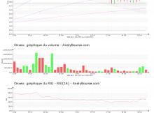 chart-fr0010095596-xpar-bio-2017-08-02
