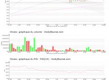 chart-fr0010095596-xpar-bio-2017-08-12