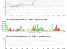 chart-fr0010417345-xpar-dbv-2017-08-19