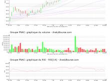 chart-fr0011476928-xpar-fnac-2017-08-19