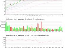 chart-fr0000031122-xpar-af-2017-09-17