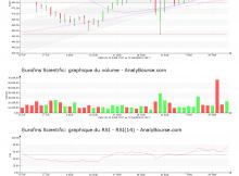 chart-fr0000038259-xpar-erf-2017-09-19