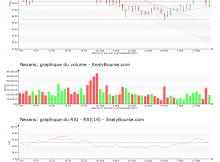 chart-fr0000044448-xpar-nex-2017-09-18