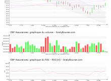 chart-fr0000120222-xpar-cnp-2017-09-19