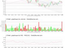 chart-fr0000120321-xpar-or-2017-09-16