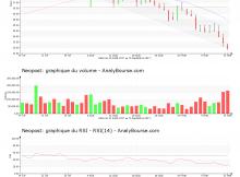 chart-fr0000120560-xpar-neo-2017-09-17