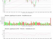 chart-fr0000120644-xpar-bn-2017-09-16