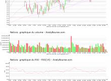 chart-fr0000120685-xpar-kn-2017-09-20