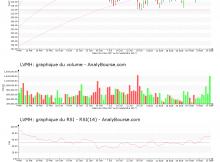chart-fr0000121014-xpar-mc-2017-09-16