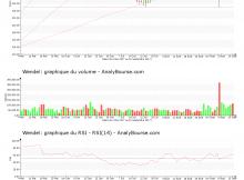 chart-fr0000121204-xpar-mf-2017-09-17