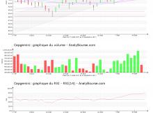 chart-fr0000125338-xpar-cap-2017-09-19