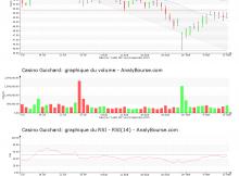 chart-fr0000125585-xpar-co-2017-09-17