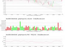 chart-fr0000130809-xpar-gle-2017-09-20