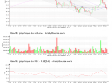 chart-fr0004163111-xpar-gnft-2017-09-20