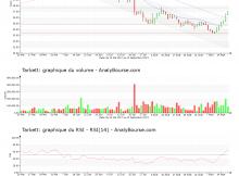 chart-fr0004188670-xpar-tktt-2017-09-19
