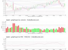 chart-fr0010259150-xpar-ipn-2017-09-19