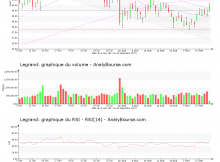 chart-fr0010307819-xpar-lr-2017-09-18