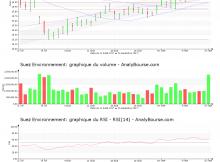 chart-fr0010613471-xpar-sev-2017-09-17