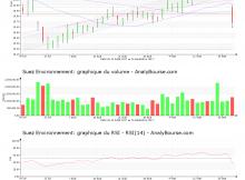 chart-fr0010613471-xpar-sev-2017-09-20
